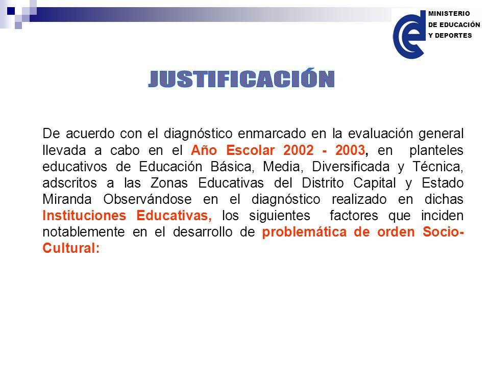 MINISTERIO DE EDUCACIÓN. Y DEPORTES. JUSTIFICACIÓN.