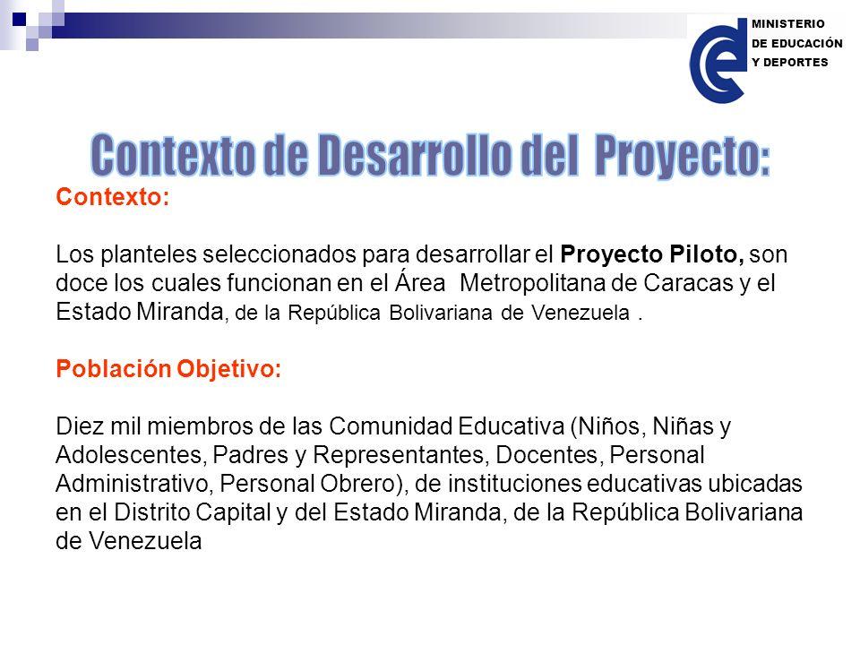 Contexto de Desarrollo del Proyecto: