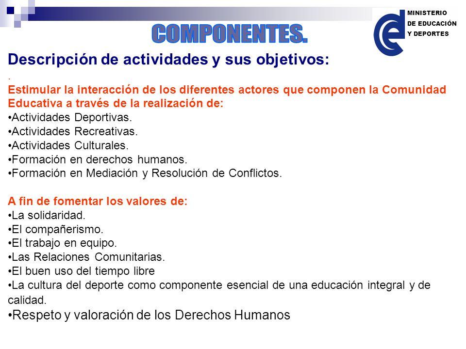 Descripción de actividades y sus objetivos: