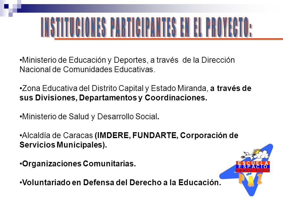 INSTITUCIONES PARTICIPANTES EN EL PROYECTO: