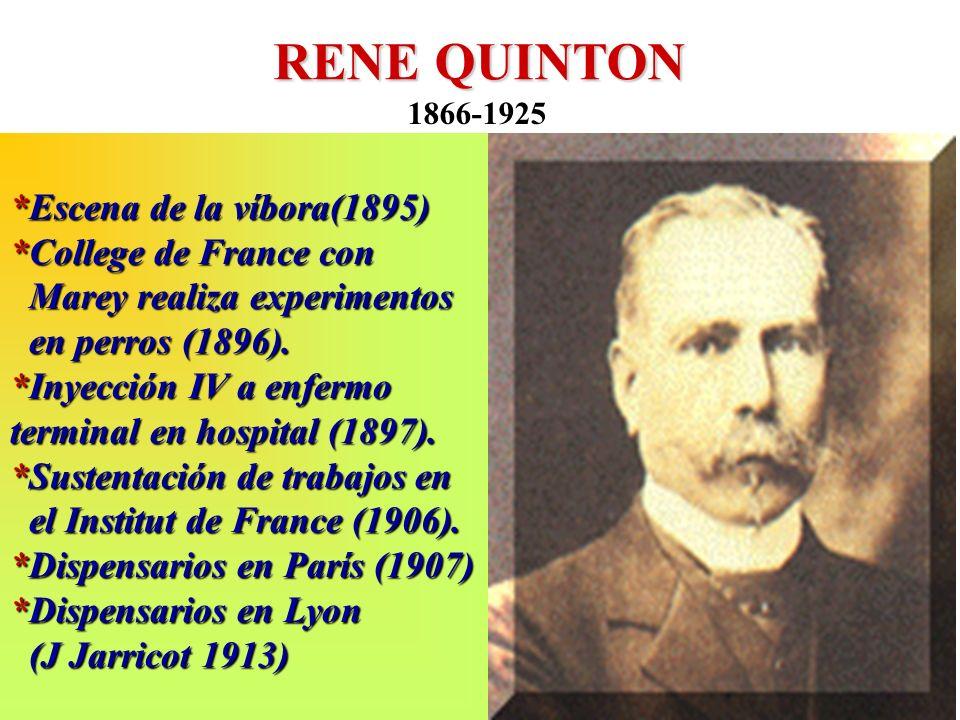 RENE QUINTON *Escena de la víbora(1895) *College de France con