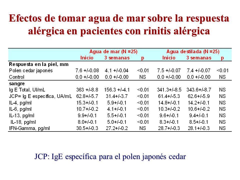 Efectos de tomar agua de mar sobre la respuesta alérgica en pacientes con rinitis alérgica
