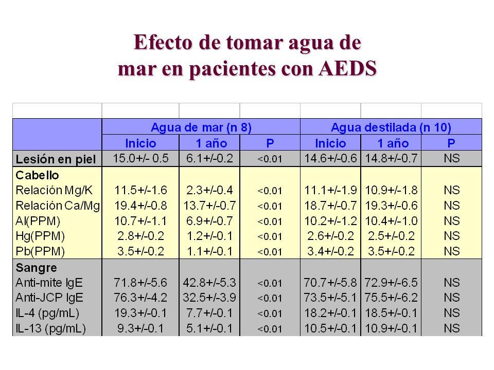 Efecto de tomar agua de mar en pacientes con AEDS
