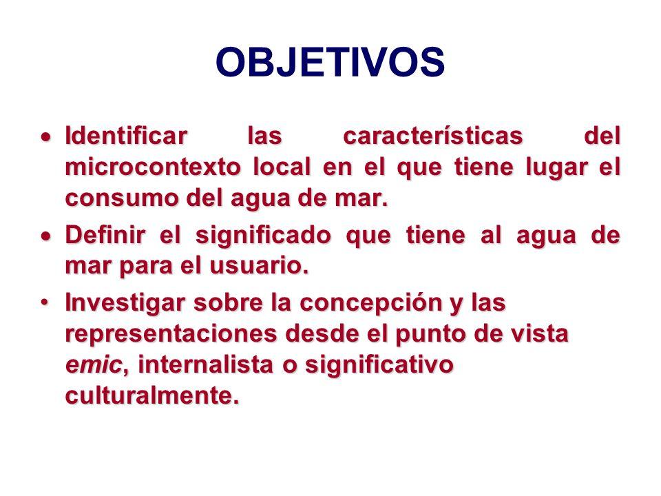 OBJETIVOS Identificar las características del microcontexto local en el que tiene lugar el consumo del agua de mar.