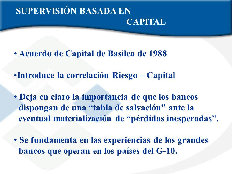 SUPERVISIÓN BASADA EN CAPITAL