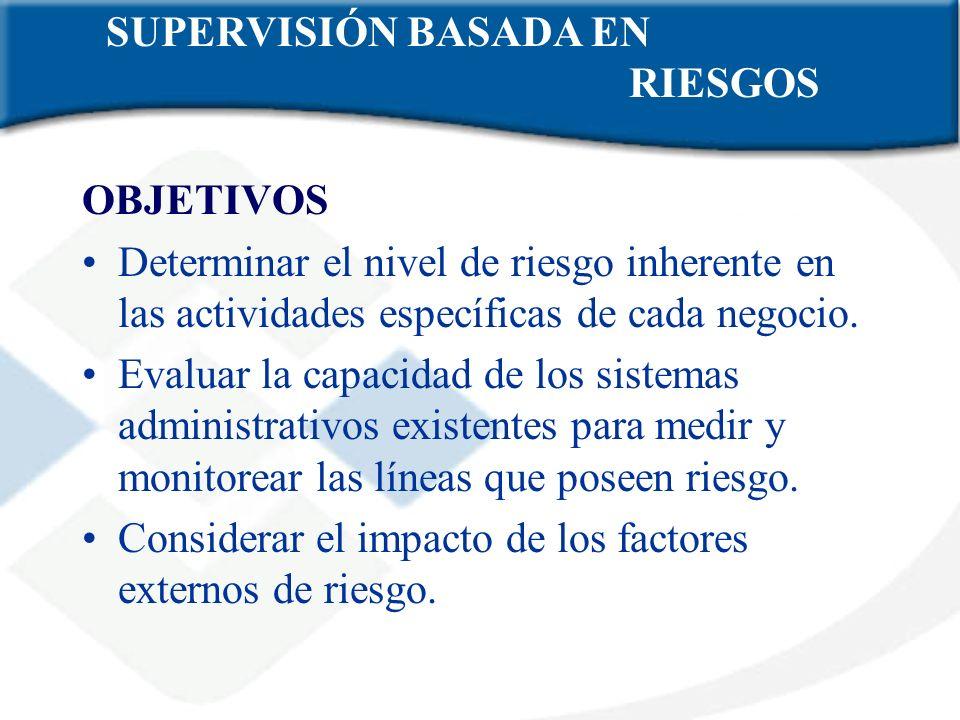 SUPERVISIÓN BASADA EN RIESGOS