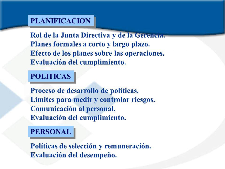 PLANIFICACION Rol de la Junta Directiva y de la Gerencia. Planes formales a corto y largo plazo. Efecto de los planes sobre las operaciones.