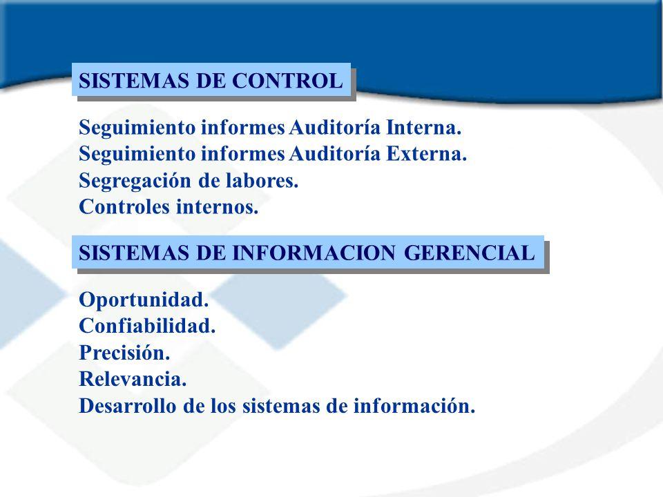 SISTEMAS DE CONTROL Seguimiento informes Auditoría Interna. Seguimiento informes Auditoría Externa.