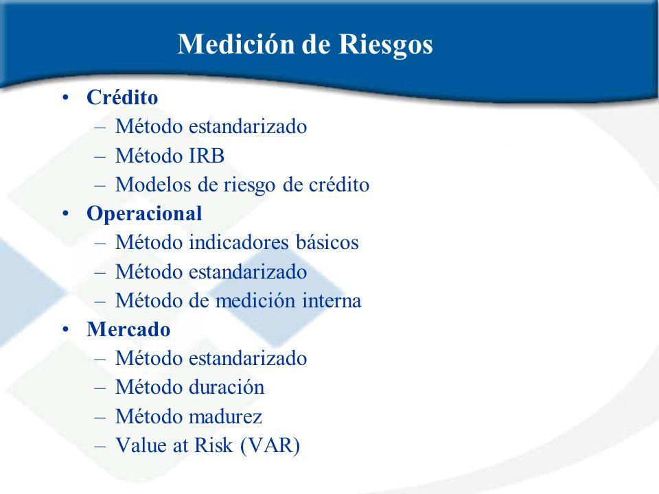 Medición de Riesgos Crédito Método estandarizado Método IRB