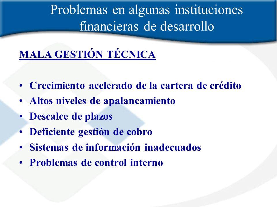 Problemas en algunas instituciones financieras de desarrollo