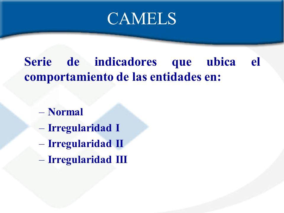 CAMELSSerie de indicadores que ubica el comportamiento de las entidades en: Normal. Irregularidad I.