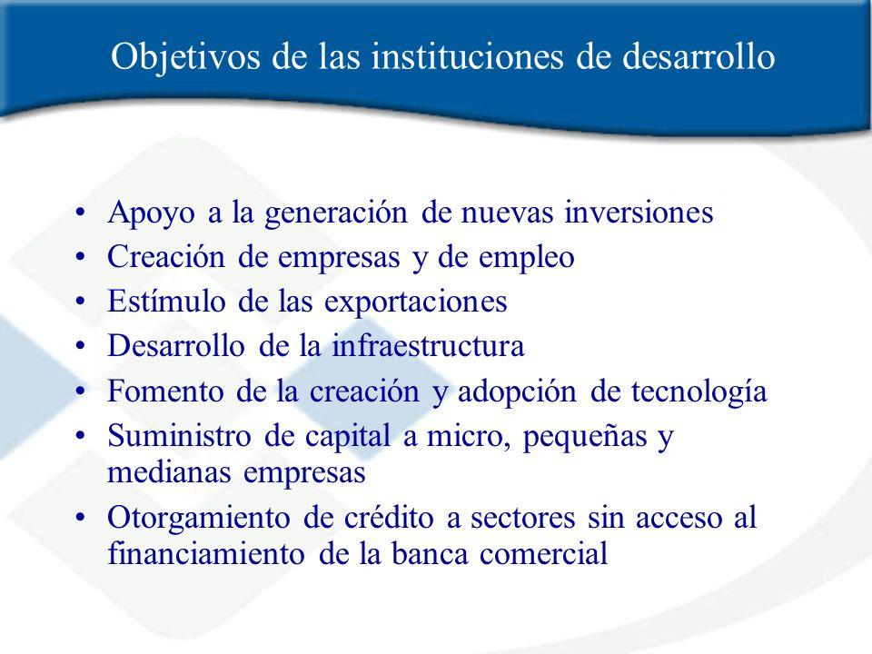Objetivos de las instituciones de desarrollo