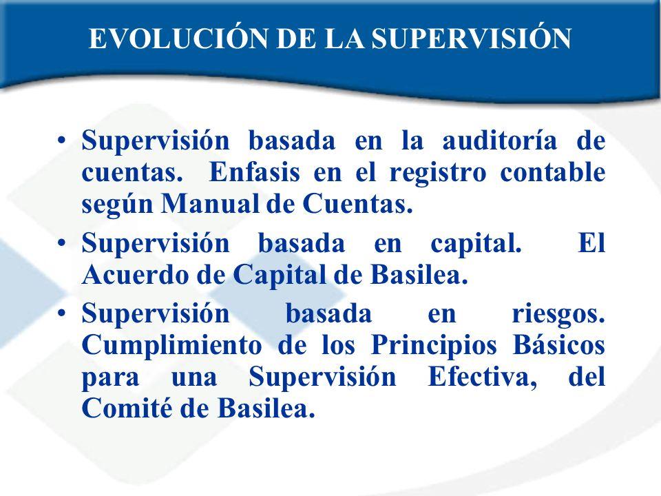 EVOLUCIÓN DE LA SUPERVISIÓN