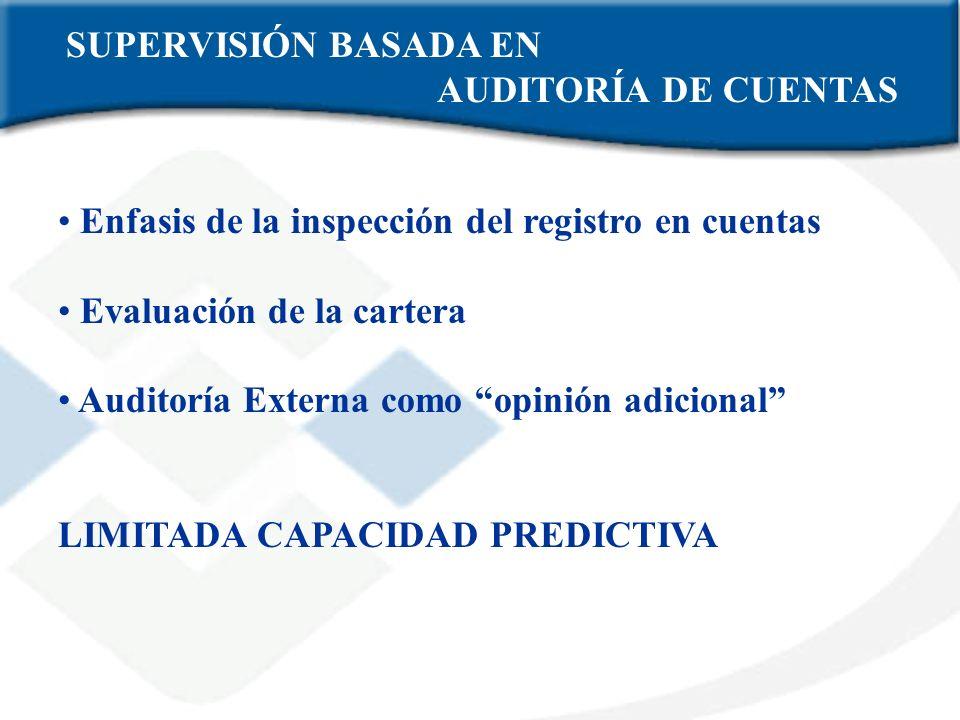 SUPERVISIÓN BASADA EN AUDITORÍA DE CUENTAS