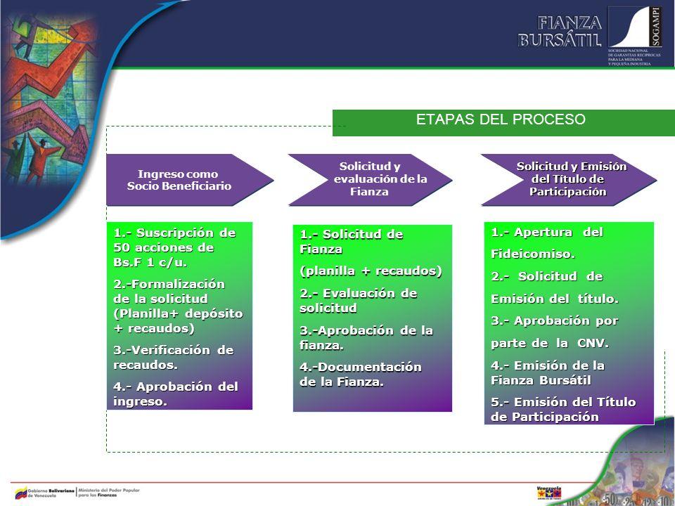 ETAPAS DEL PROCESO 1.- Suscripción de 50 acciones de Bs.F 1 c/u.