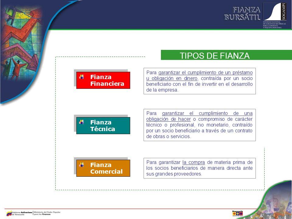 TIPOS DE FIANZA Fianza Financiera Fianza Técnica Fianza Comercial