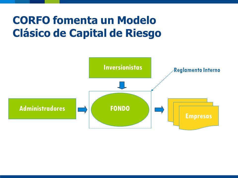 CORFO fomenta un Modelo Clásico de Capital de Riesgo