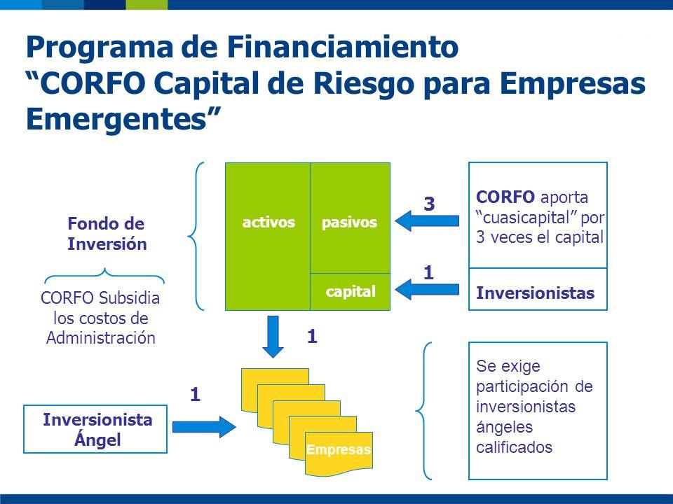 CORFO Subsidia los costos de Administración