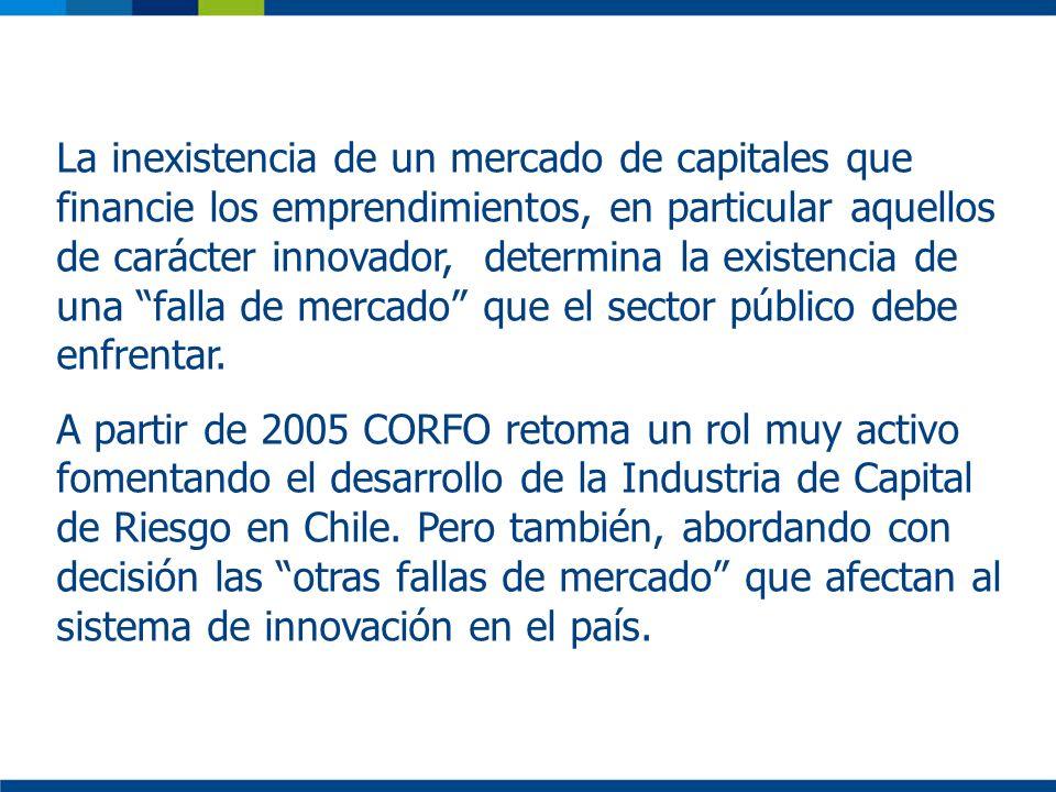 La inexistencia de un mercado de capitales que financie los emprendimientos, en particular aquellos de carácter innovador, determina la existencia de una falla de mercado que el sector público debe enfrentar.