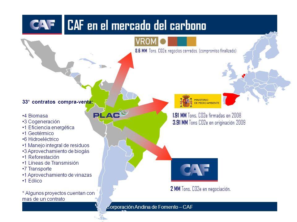 CAF en el mercado del carbono