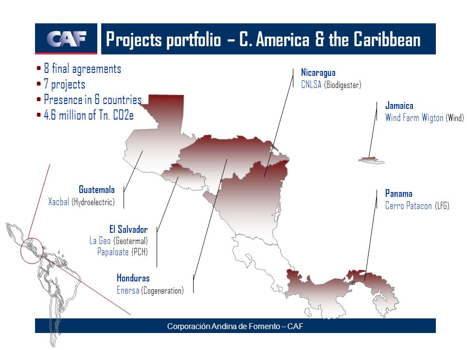 Projects portfolio – C. America & the Caribbean