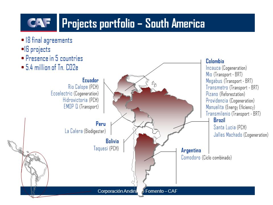 Projects portfolio – South America