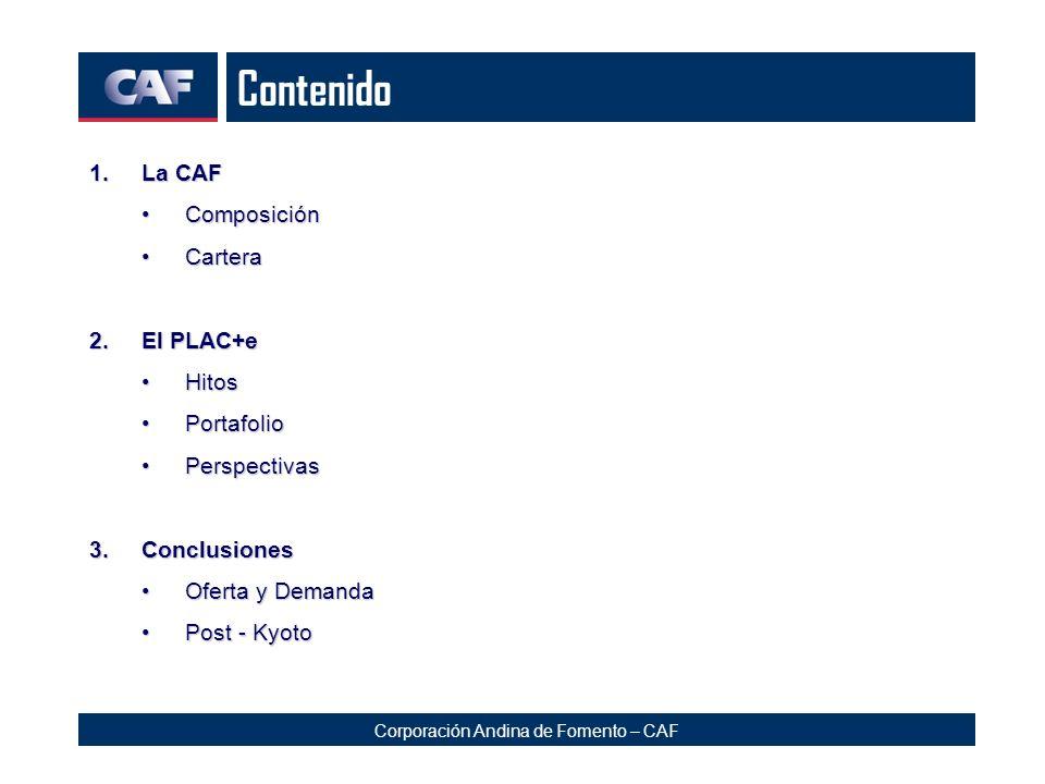 Contenido La CAF Composición Cartera El PLAC+e Hitos Portafolio