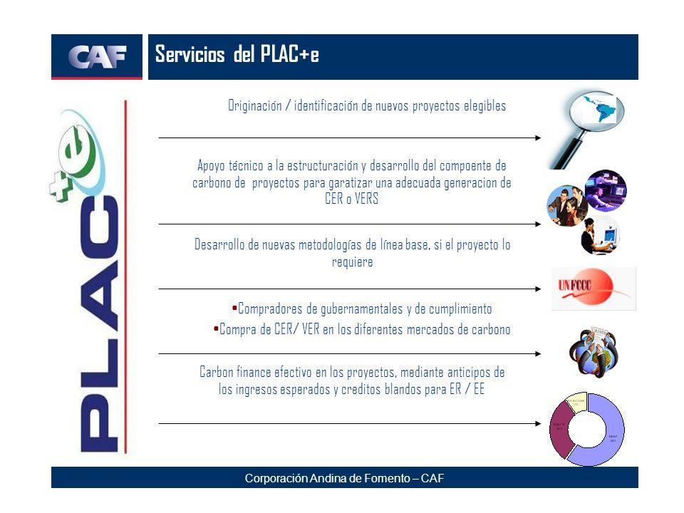 Servicios del PLAC+e Originación / identificación de nuevos proyectos elegibles.