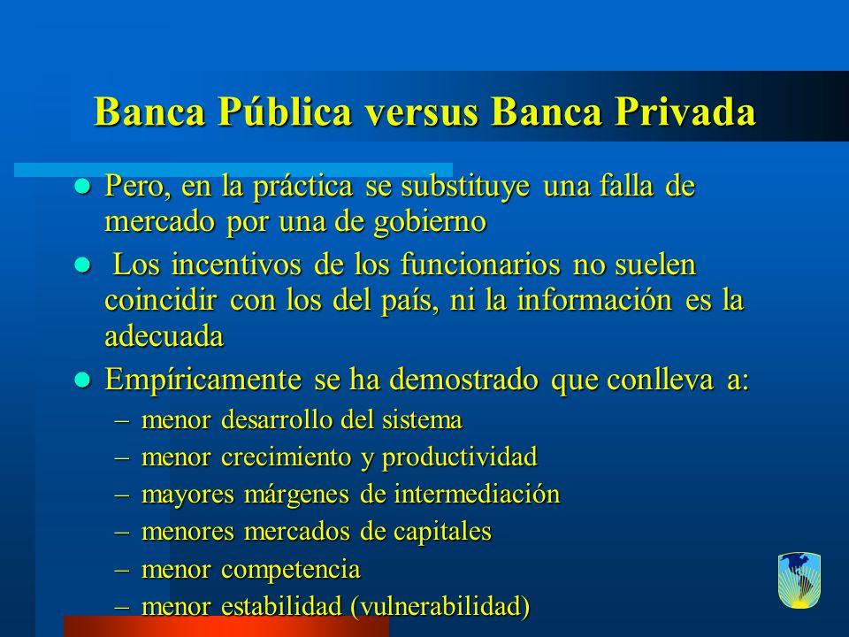 Banca Pública versus Banca Privada