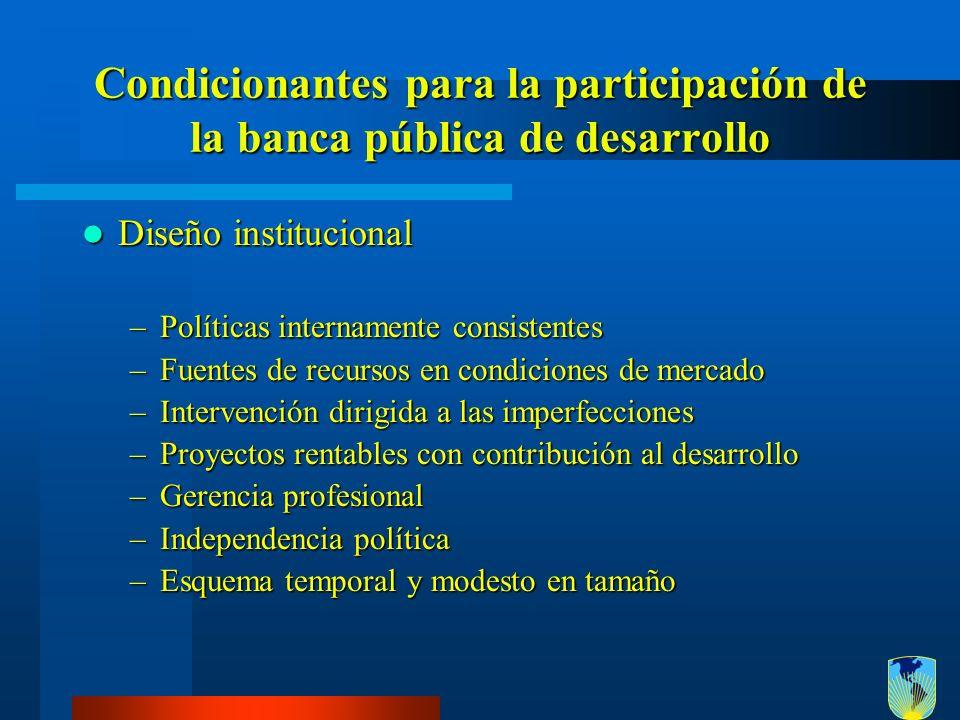 Condicionantes para la participación de la banca pública de desarrollo