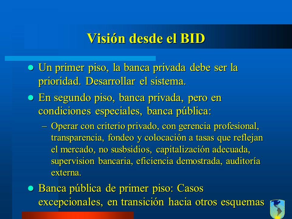 Visión desde el BID Un primer piso, la banca privada debe ser la prioridad. Desarrollar el sistema.