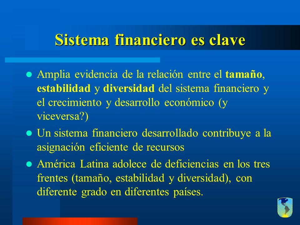 Sistema financiero es clave