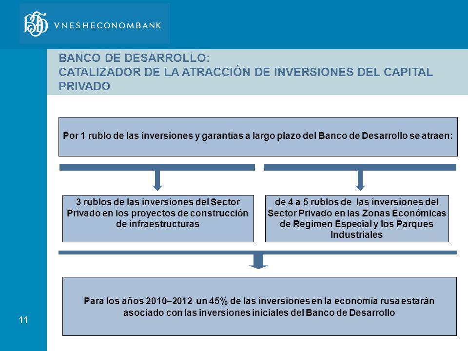 BANCO DE DESARROLLO: CATALIZADOR DE LA ATRACCIÓN DE INVERSIONES DEL CAPITAL PRIVADO