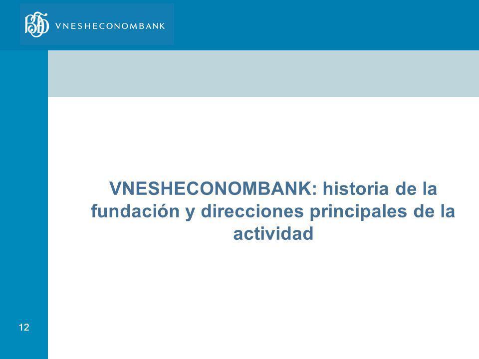 VNESHECONOMBANK: historia de la fundación y direcciones principales de la actividad