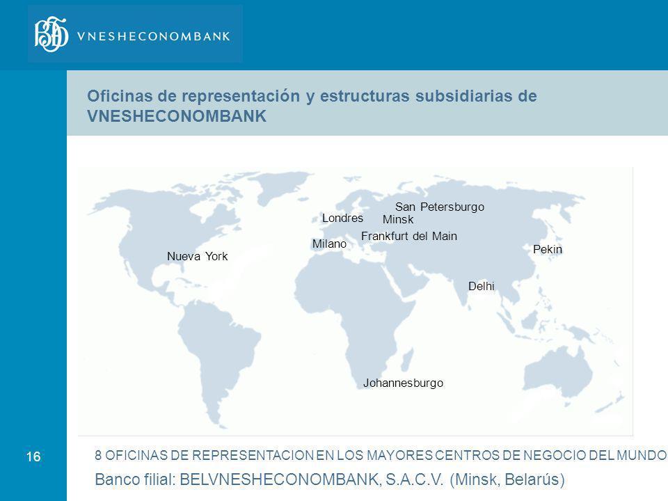 Oficinas de representación y estructuras subsidiarias de VNESHECONOMBANK