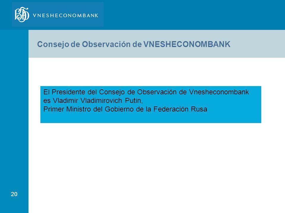 Consejo de Observación de VNESHECONOMBANK