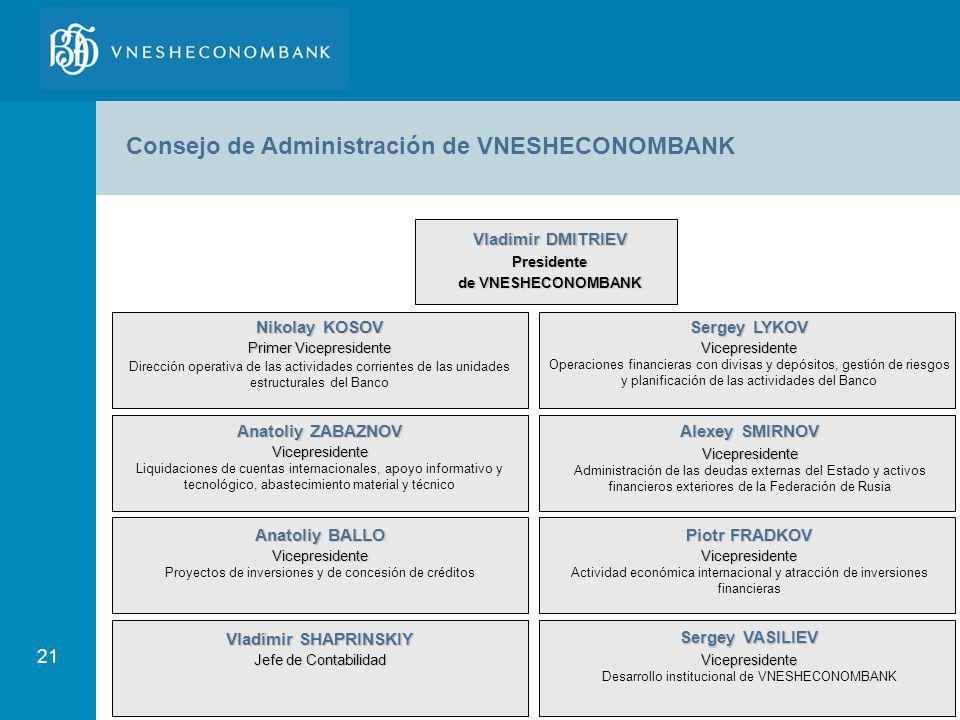 Consejo de Administración de VNESHECONOMBANK