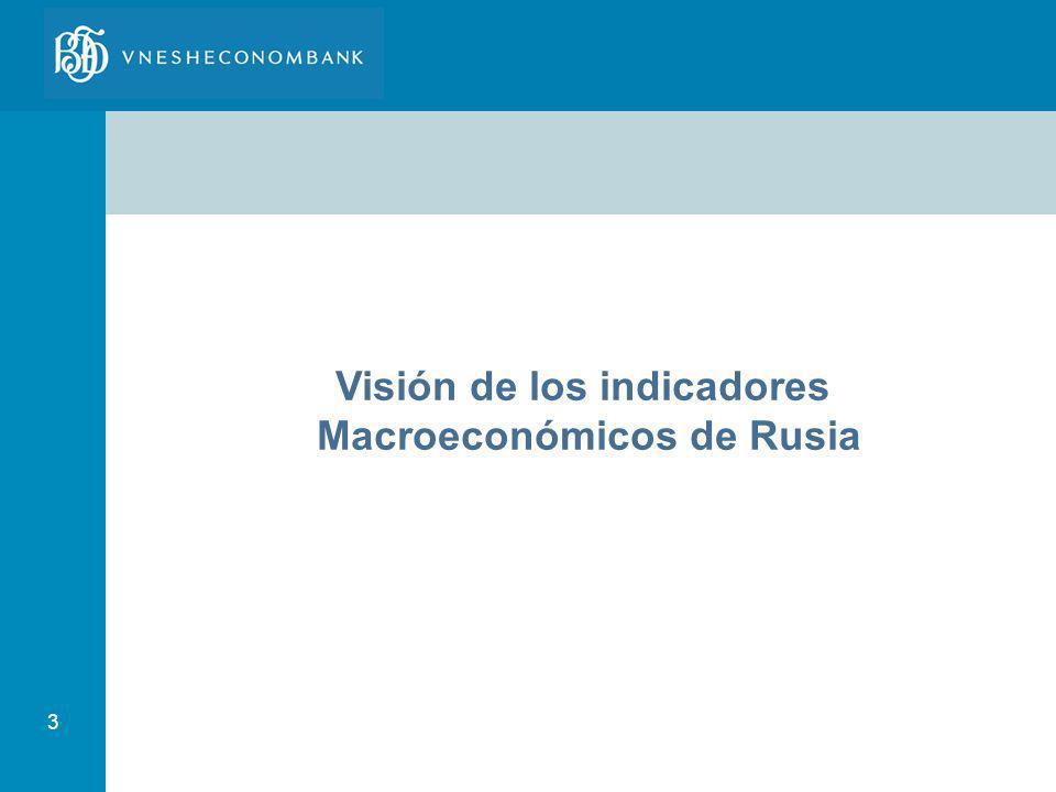 Visión de los indicadores Macroeconómicos de Rusia