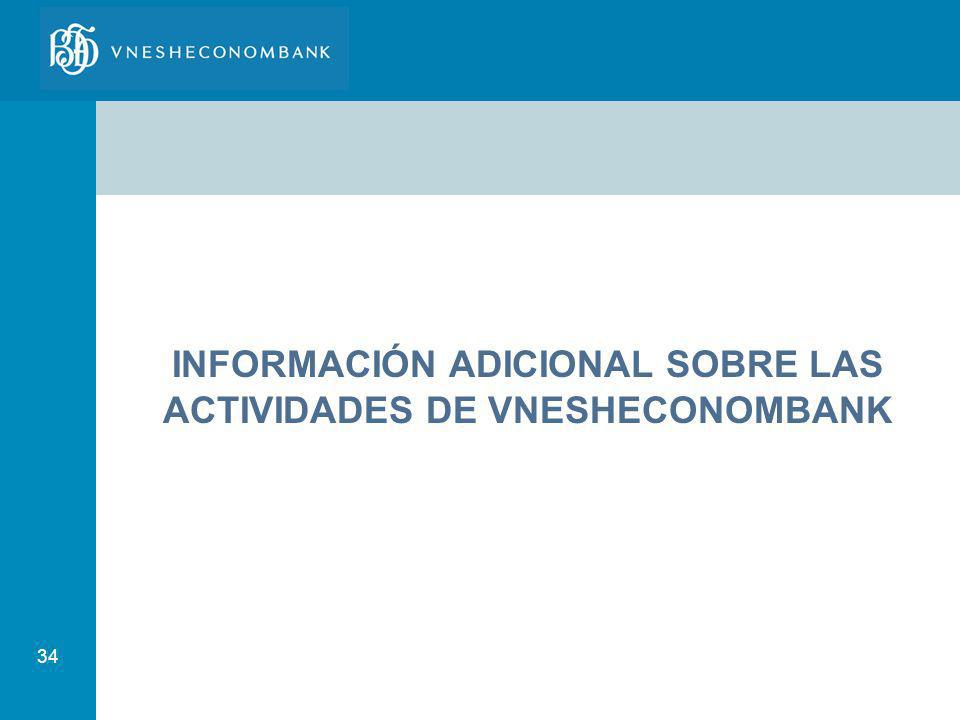 INFORMACIÓN ADICIONAL SOBRE LAS ACTIVIDADES DE VNESHECONOMBANK