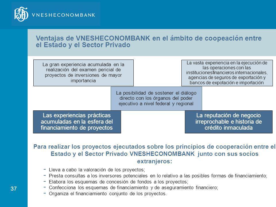 Ventajas de VNESHECONOMBANK en el ámbito de coopeación entre el Estado y el Sector Privado