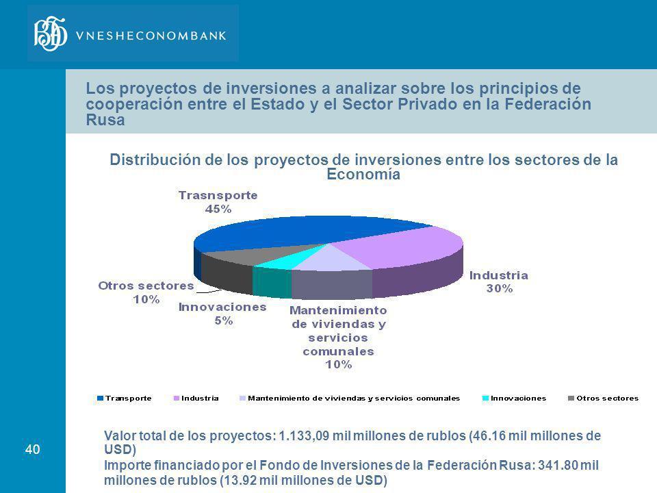 Los proyectos de inversiones a analizar sobre los principios de cooperación entre el Estado y el Sector Privado en la Federación Rusa
