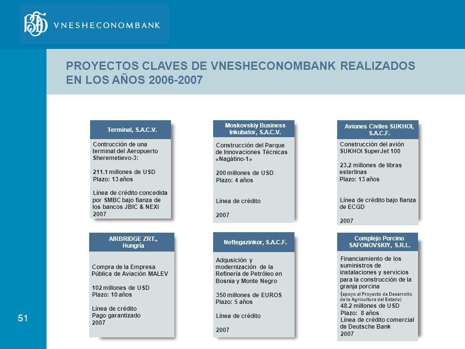 PROYECTOS CLAVES DE VNESHECONOMBANK REALIZADOS EN LOS AÑOS 2006-2007
