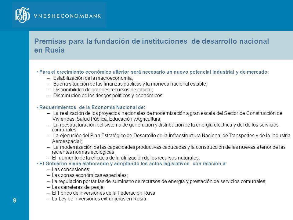 Premisas para la fundación de instituciones de desarrollo nacional