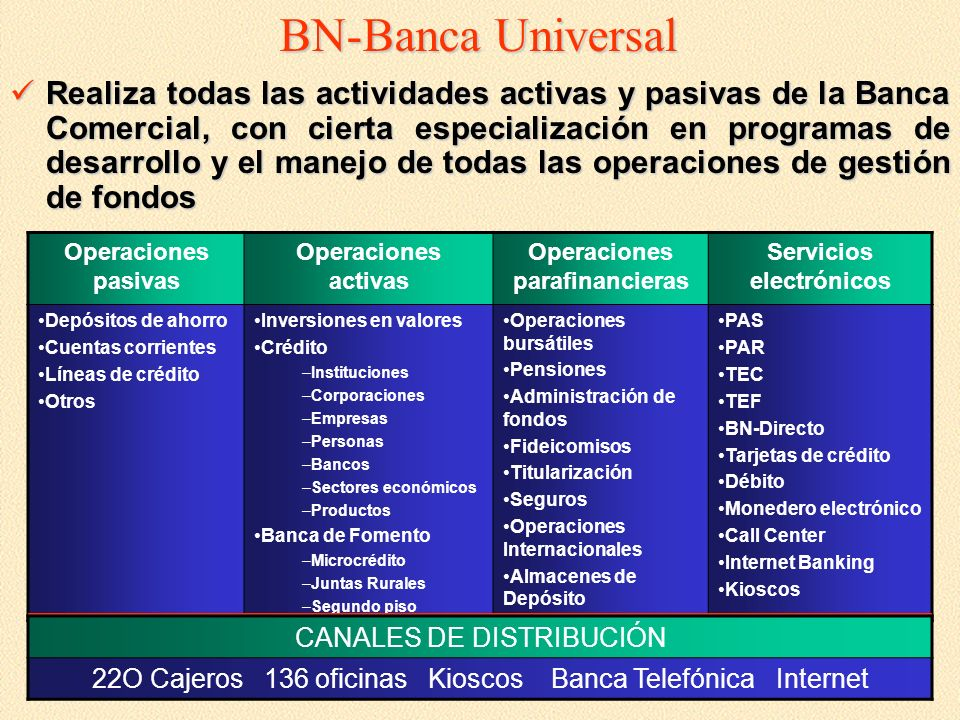 Operaciones parafinancieras Servicios electrónicos