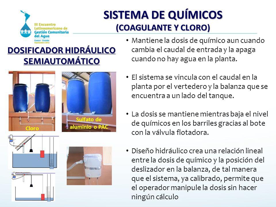 DOSIFICADOR HIDRÁULICO SEMIAUTOMÁTICO