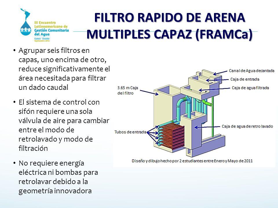 FILTRO RAPIDO DE ARENA MULTIPLES CAPAZ (FRAMCa)