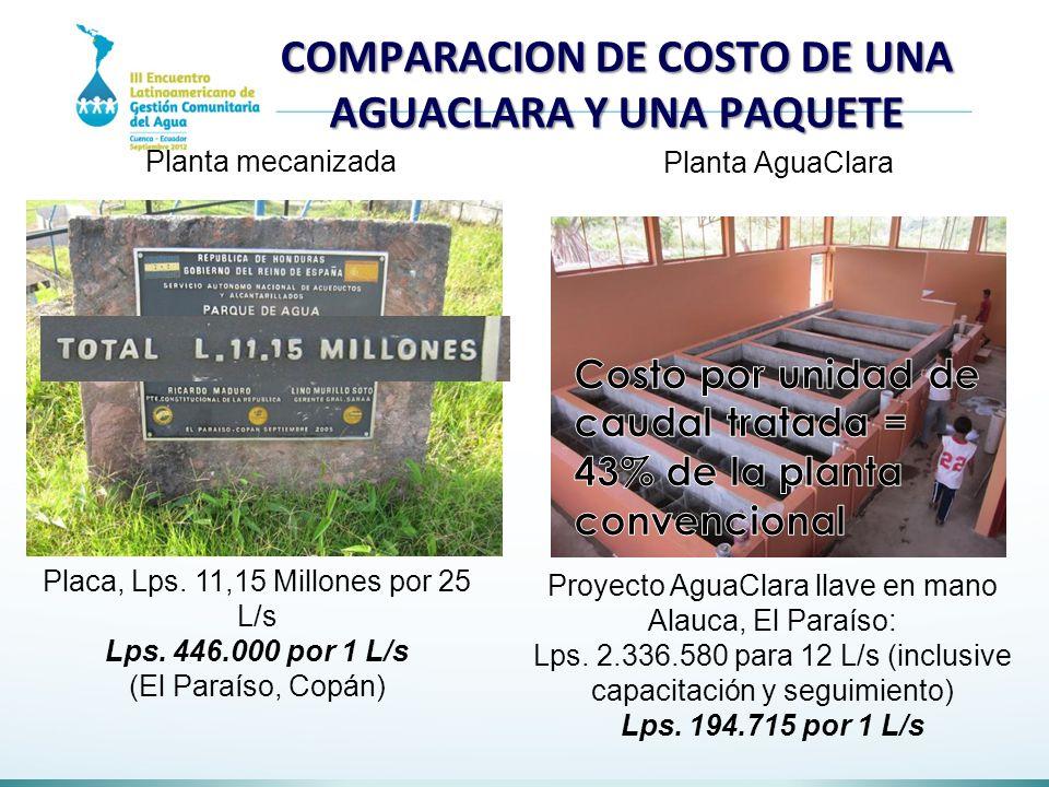 COMPARACION DE COSTO DE UNA AGUACLARA Y UNA PAQUETE