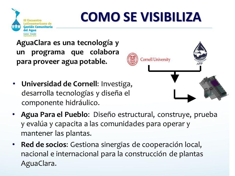 COMO SE VISIBILIZA AguaClara es una tecnología y un programa que colabora para proveer agua potable.