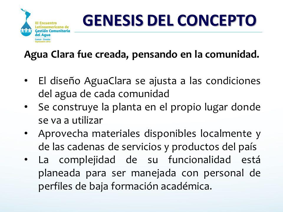 GENESIS DEL CONCEPTO Agua Clara fue creada, pensando en la comunidad.