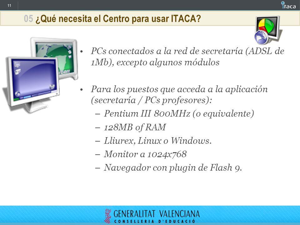 05 ¿Qué necesita el Centro para usar ITACA